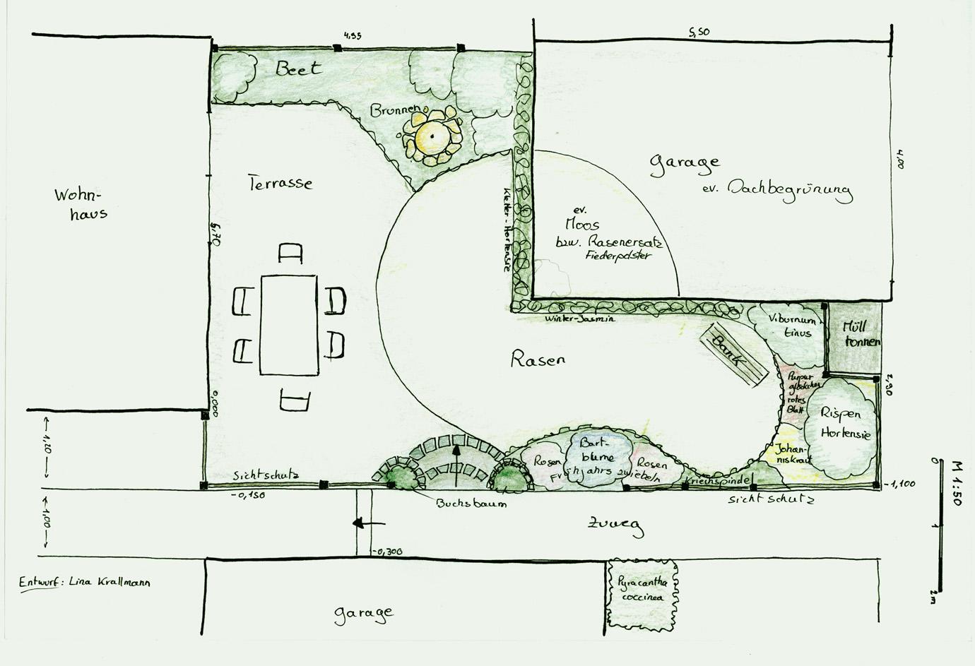 Reihenhausgarten Gestalten ~ Hausdesign.co